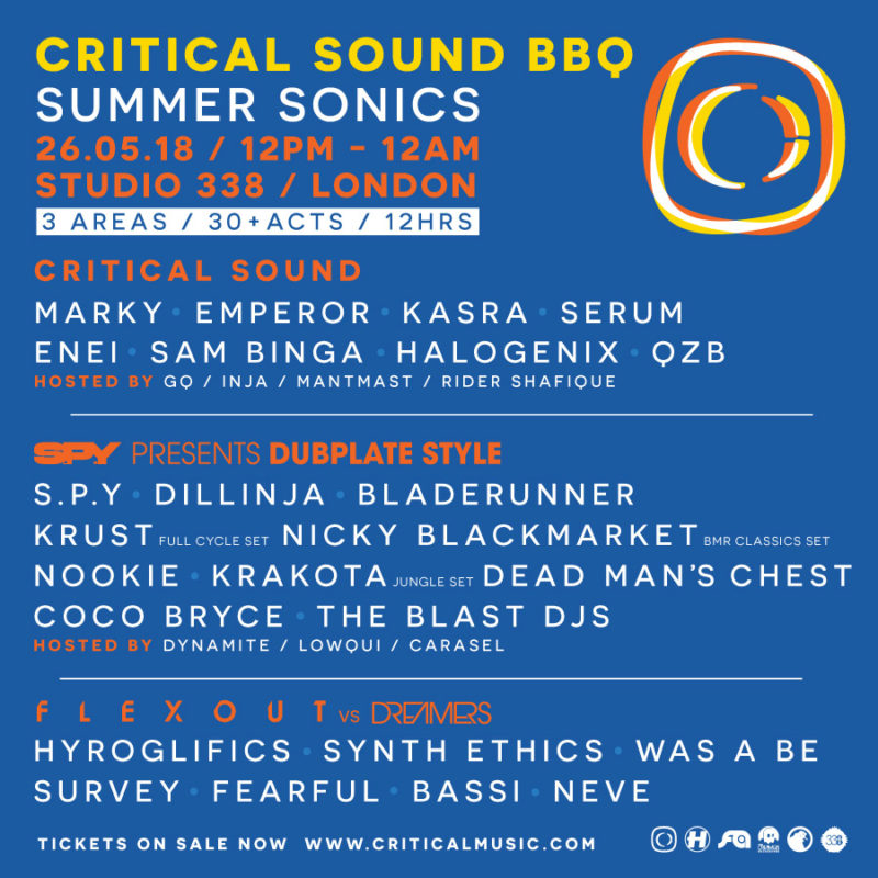 Critical Sound BBQ – Summer Sonics